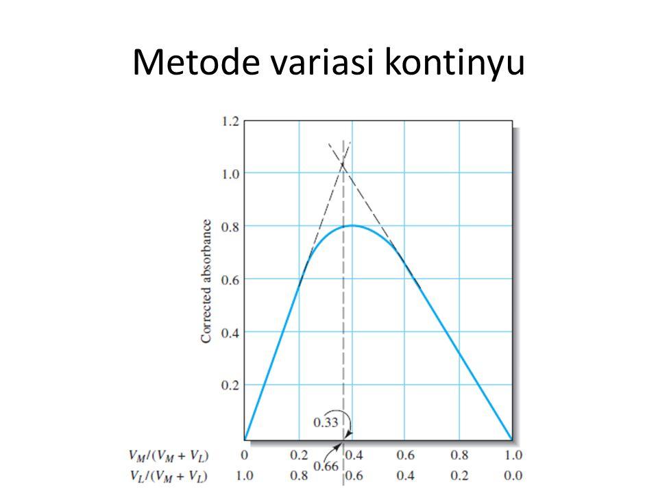Metode variasi kontinyu