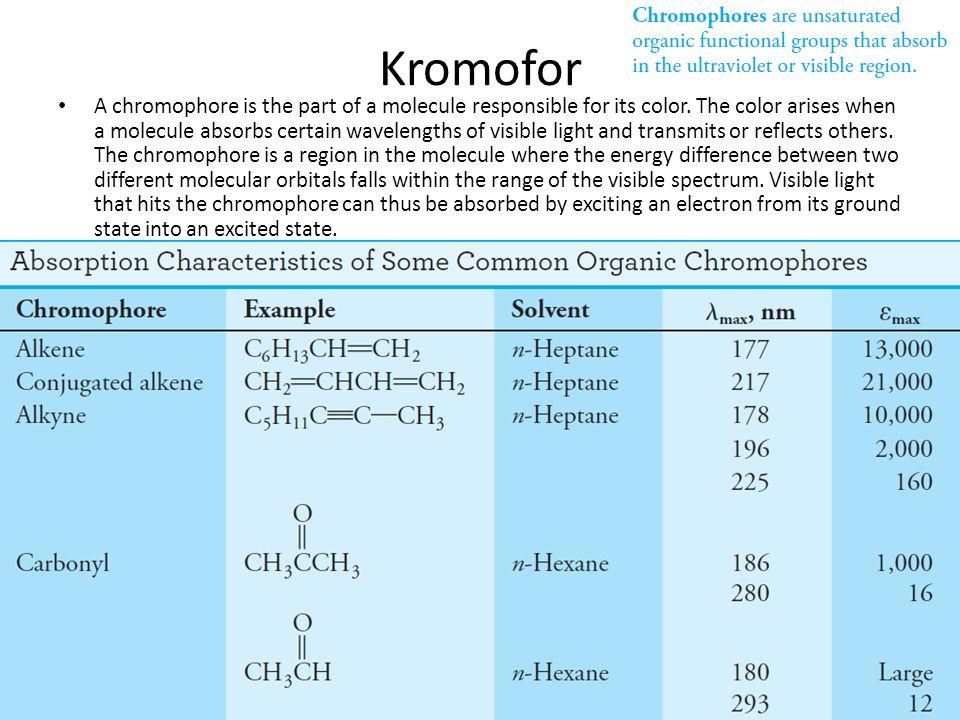 Kromofor