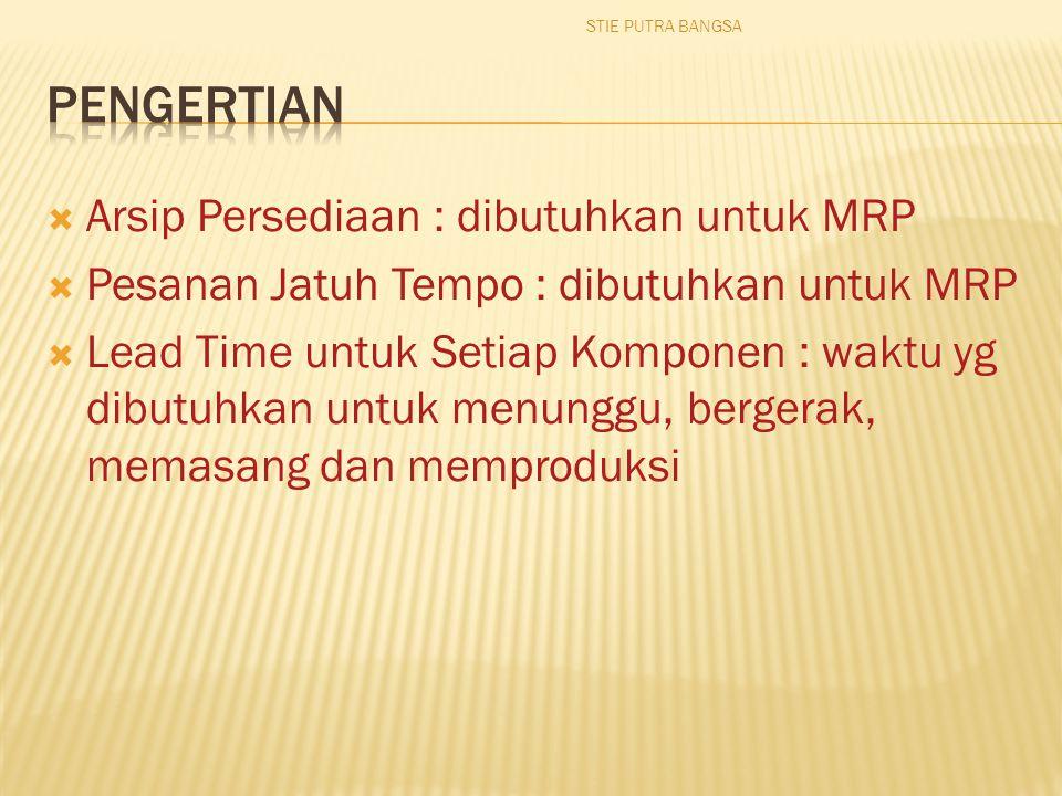 PENGERTIAN Arsip Persediaan : dibutuhkan untuk MRP