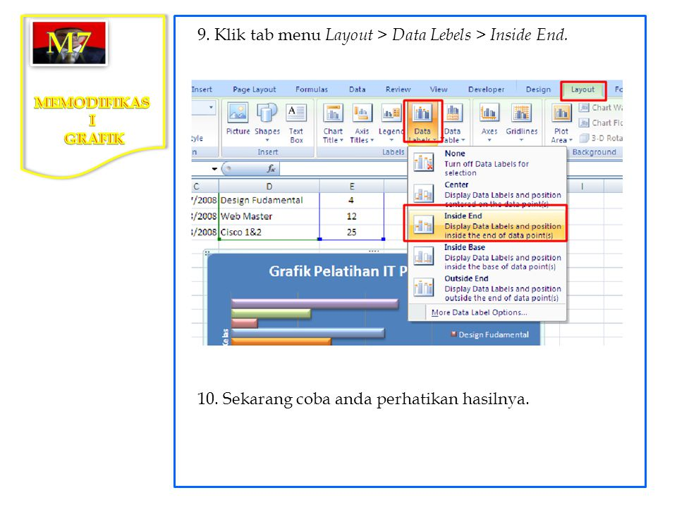 m7 9. Klik tab menu Layout > Data Lebels > Inside End.