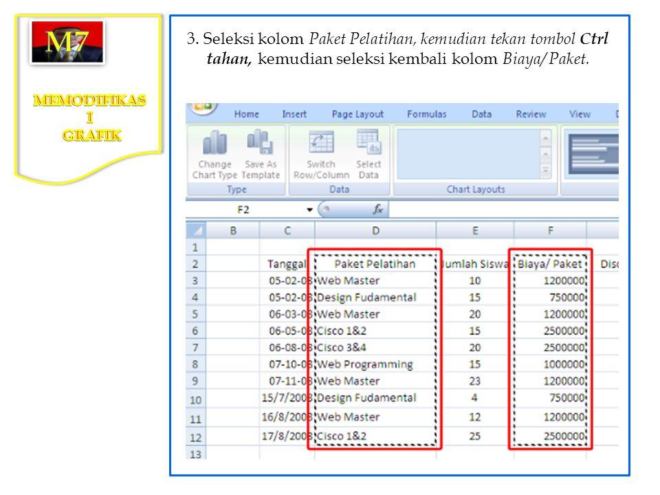 m7 3. Seleksi kolom Paket Pelatihan, kemudian tekan tombol Ctrl tahan, kemudian seleksi kembali kolom Biaya/ Paket.