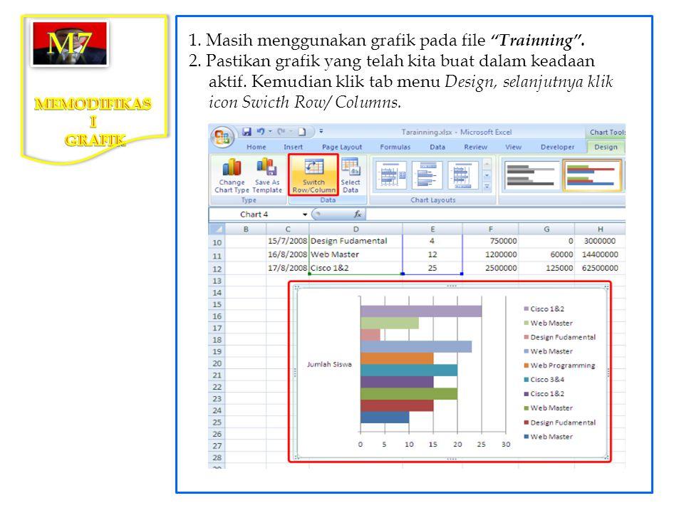 m7 1. Masih menggunakan grafik pada file Trainning .