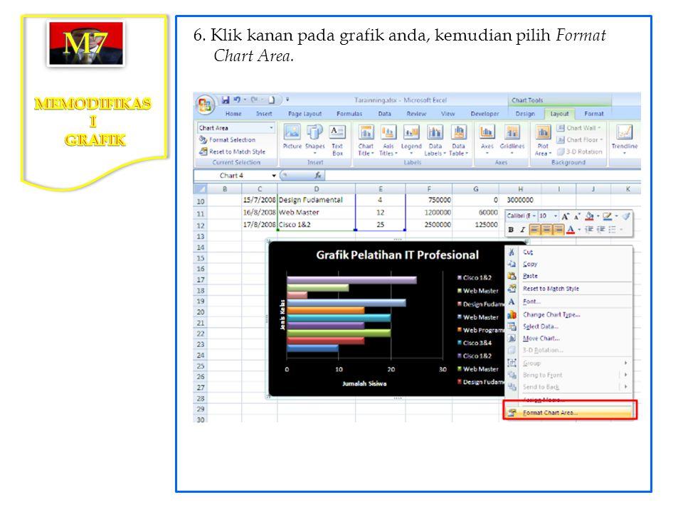 m7 6. Klik kanan pada grafik anda, kemudian pilih Format Chart Area.