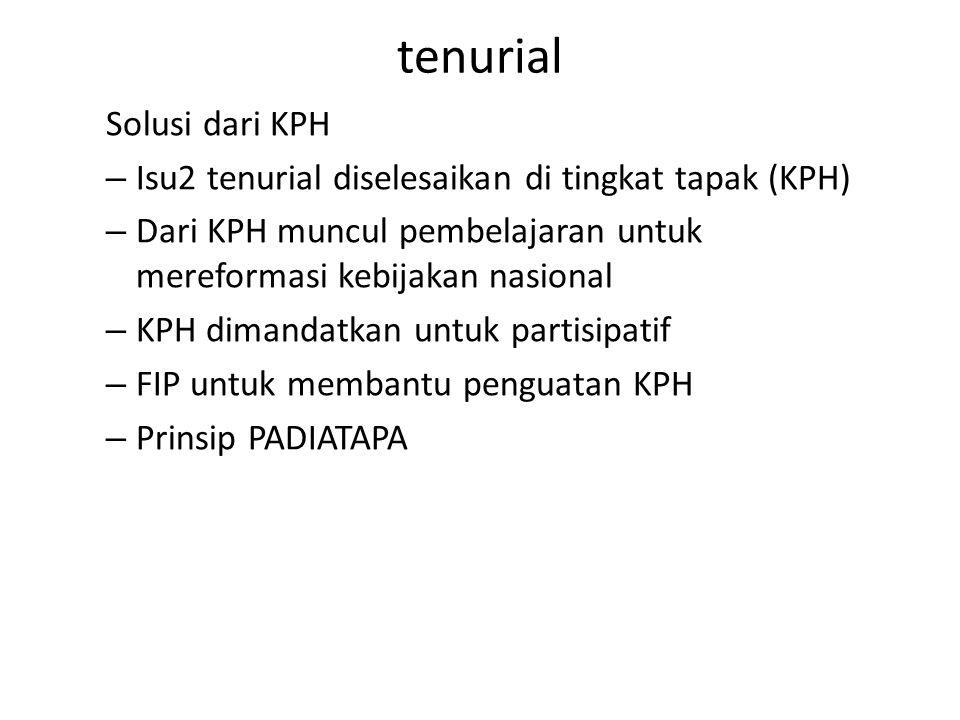 tenurial Solusi dari KPH