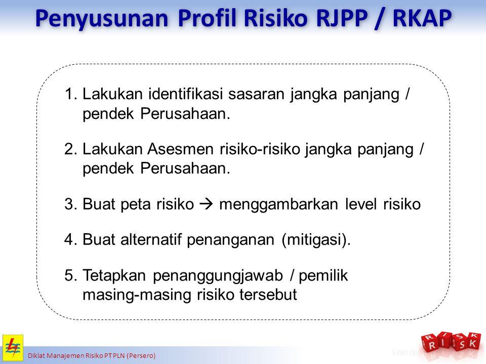 Penyusunan Profil Risiko RJPP / RKAP