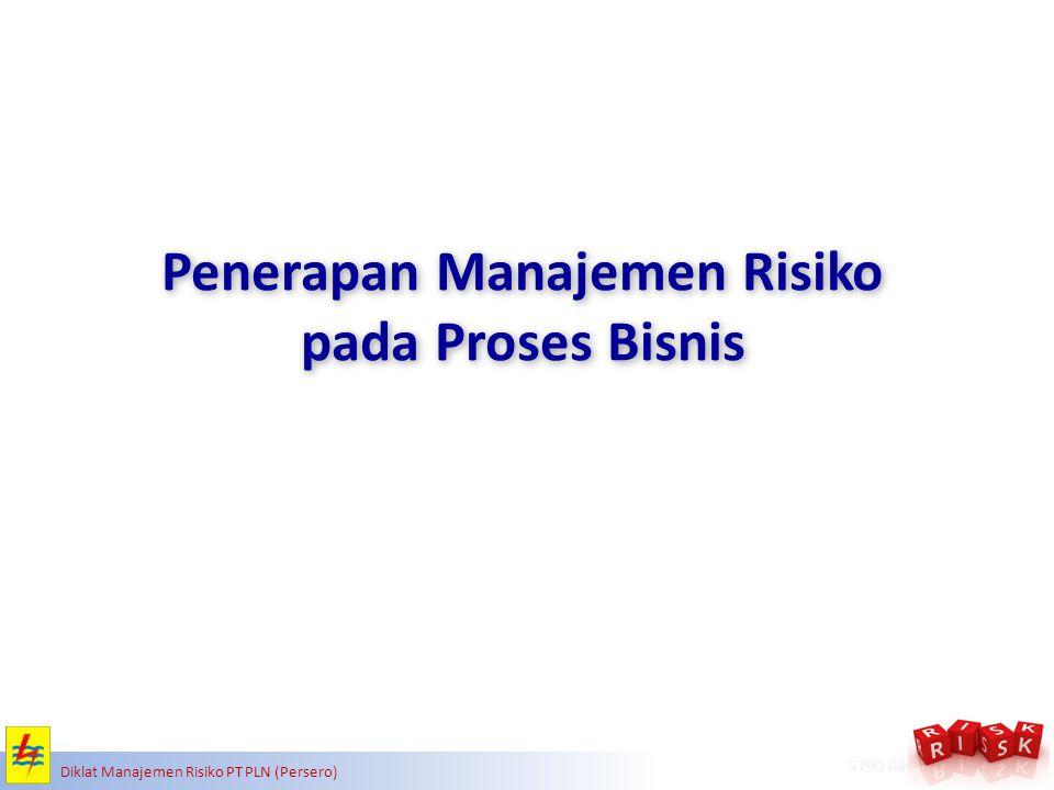 Penerapan Manajemen Risiko pada Proses Bisnis