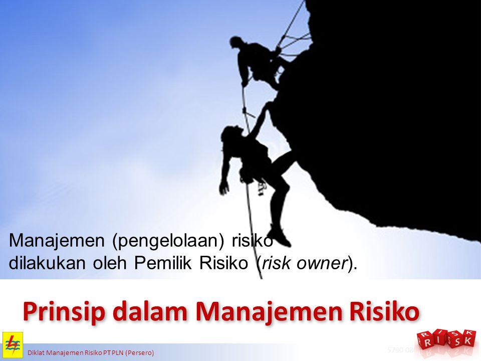 Prinsip dalam Manajemen Risiko