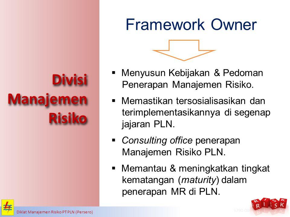 Divisi Manajemen Risiko