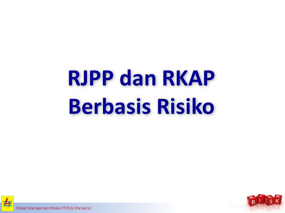 RJPP dan RKAP Berbasis Risiko