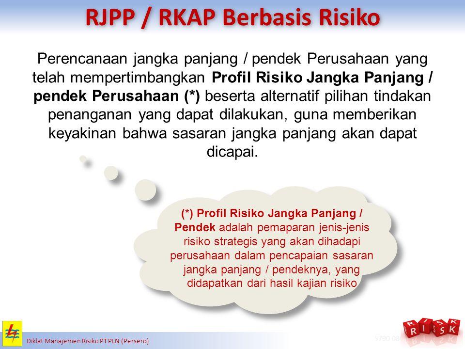 RJPP / RKAP Berbasis Risiko