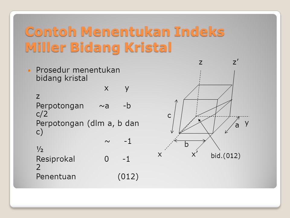 Contoh Menentukan Indeks Miller Bidang Kristal