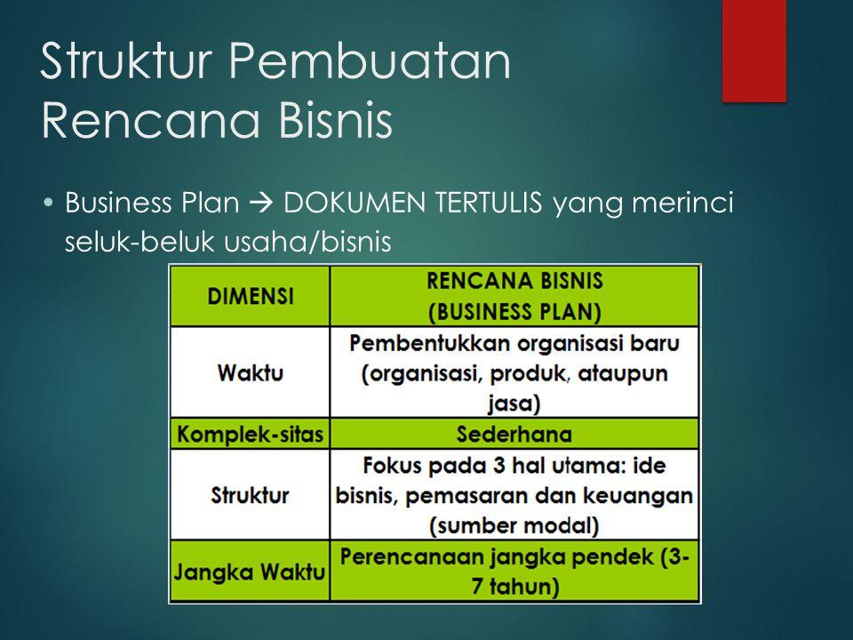 Struktur Pembuatan Rencana Bisnis
