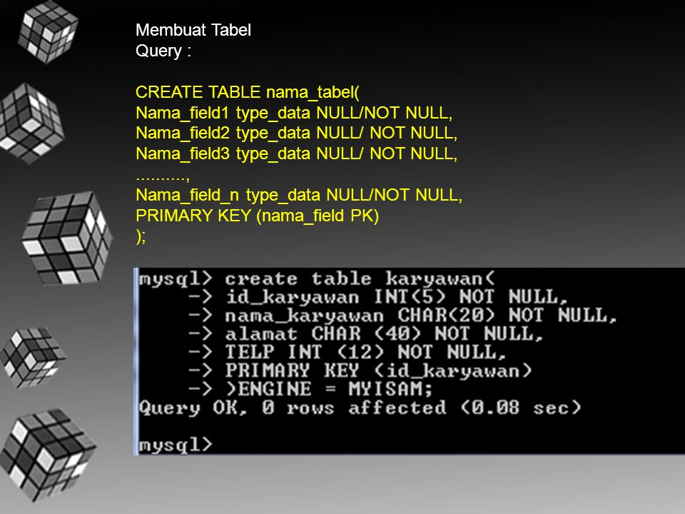 Membuat Tabel Query : CREATE TABLE nama_tabel( Nama_field1 type_data NULL/NOT NULL, Nama_field2 type_data NULL/ NOT NULL,