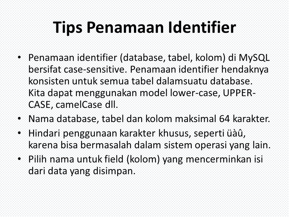Tips Penamaan Identifier