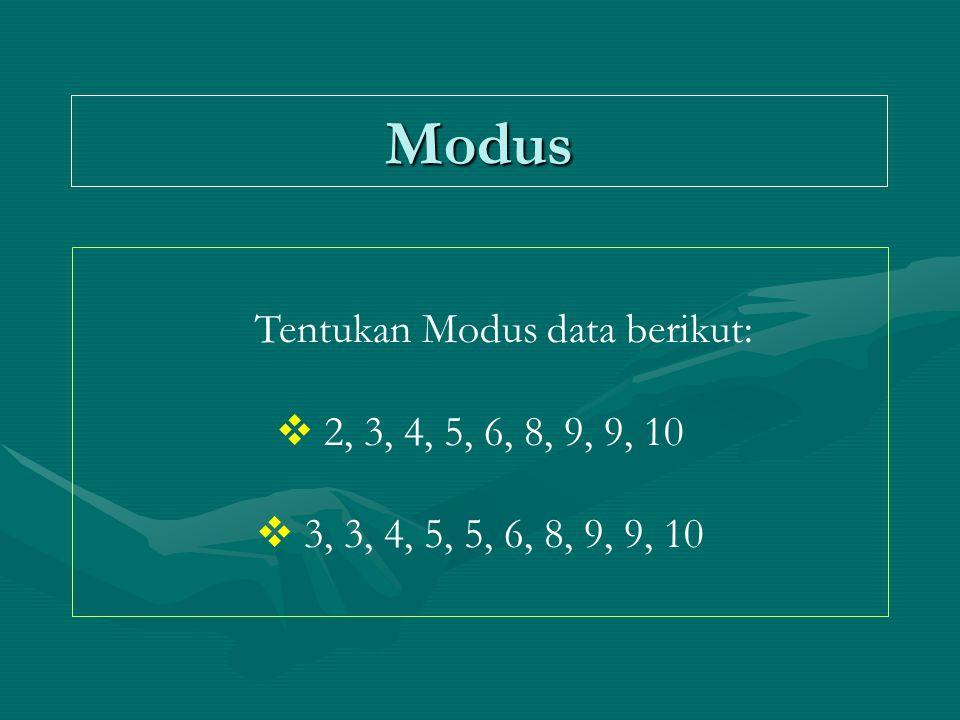 Tentukan Modus data berikut: