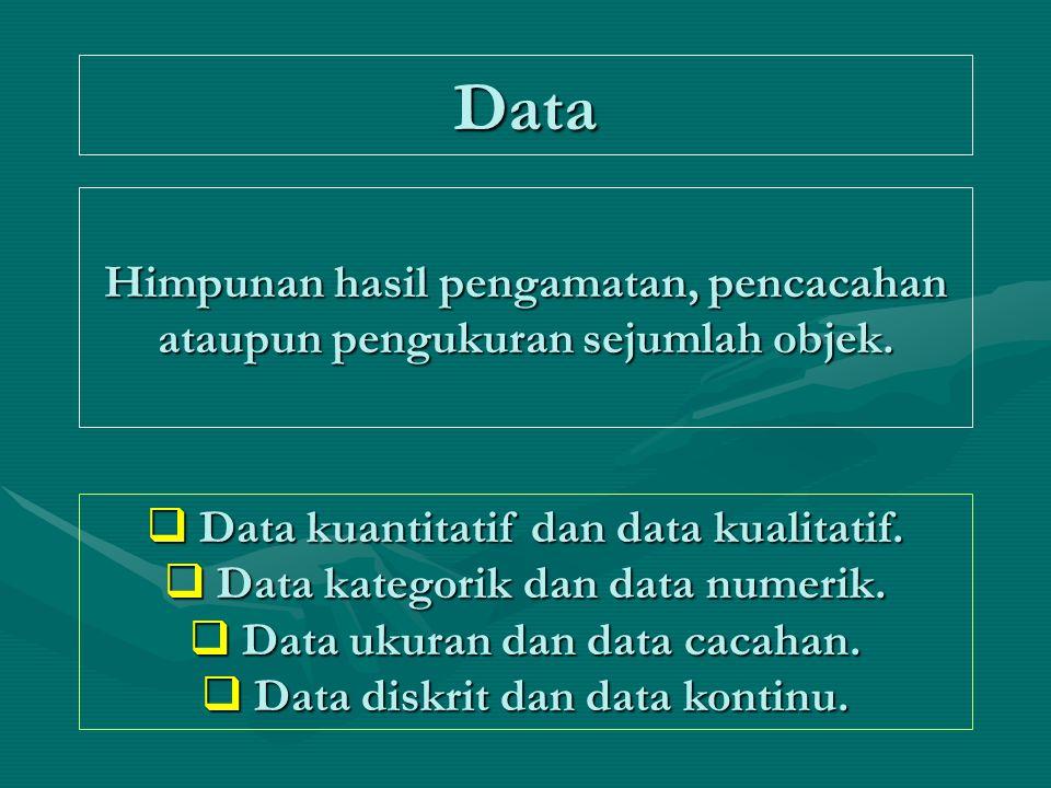 Data Himpunan hasil pengamatan, pencacahan ataupun pengukuran sejumlah objek. Data kuantitatif dan data kualitatif.