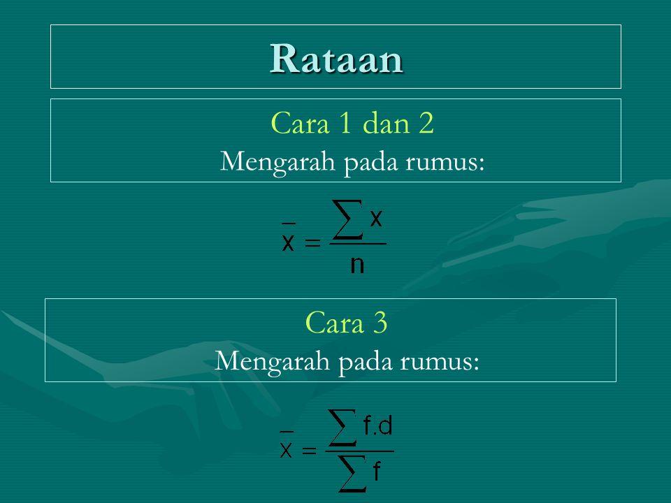 Rataan Cara 1 dan 2 Mengarah pada rumus: Cara 3 Mengarah pada rumus: