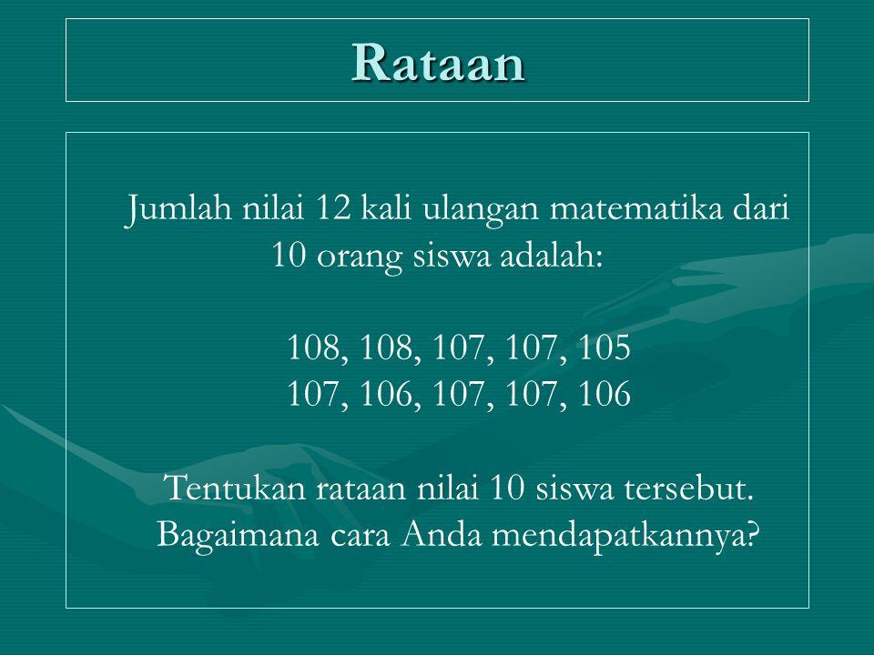 Rataan Jumlah nilai 12 kali ulangan matematika dari 10 orang siswa adalah: 108, 108, 107, 107, 105.
