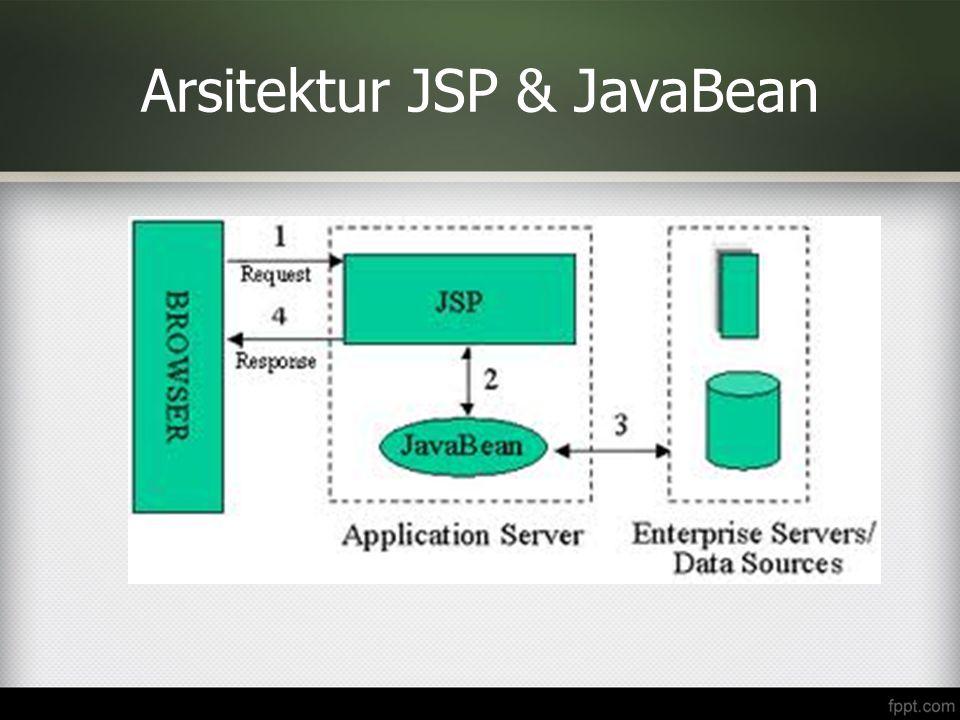 Arsitektur JSP & JavaBean