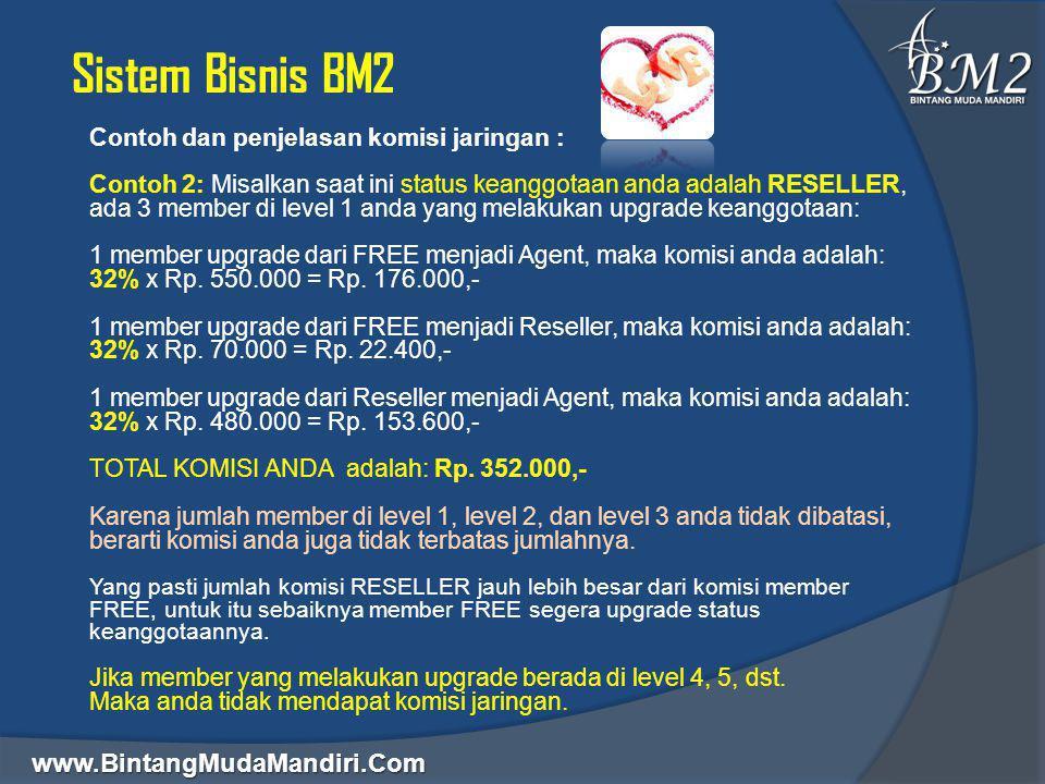 Sistem Bisnis BM2 www.BintangMudaMandiri.Com