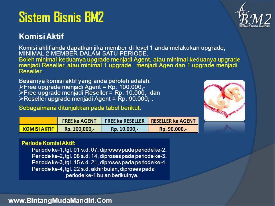 Sistem Bisnis BM2 Komisi Aktif www.BintangMudaMandiri.Com