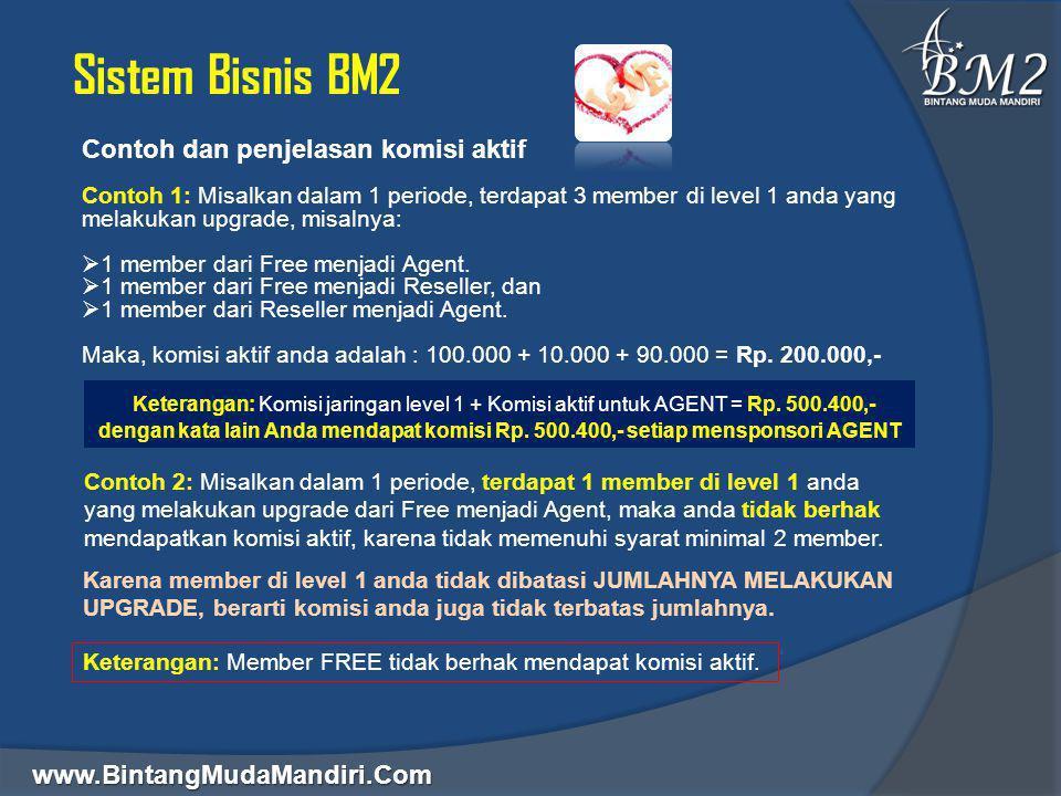 Sistem Bisnis BM2 Contoh dan penjelasan komisi aktif