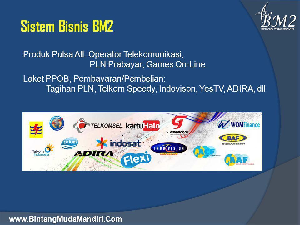 Sistem Bisnis BM2 Produk Pulsa All. Operator Telekomunikasi,