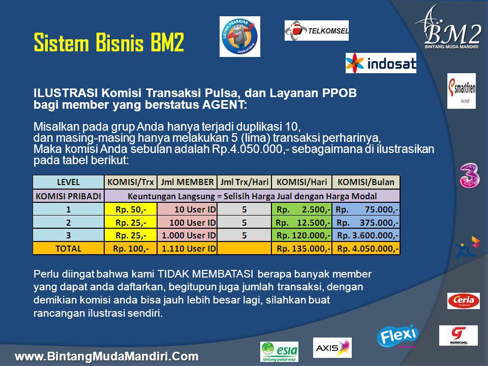 Sistem Bisnis BM2 ILUSTRASI Komisi Transaksi Pulsa, dan Layanan PPOB