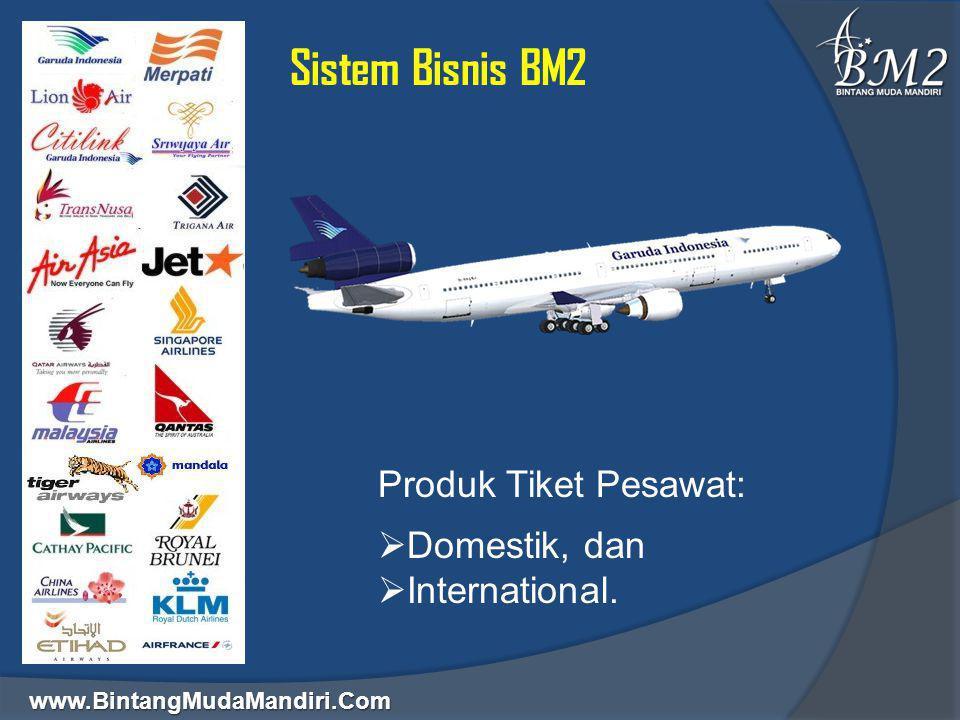 Sistem Bisnis BM2 Produk Tiket Pesawat: Domestik, dan International.