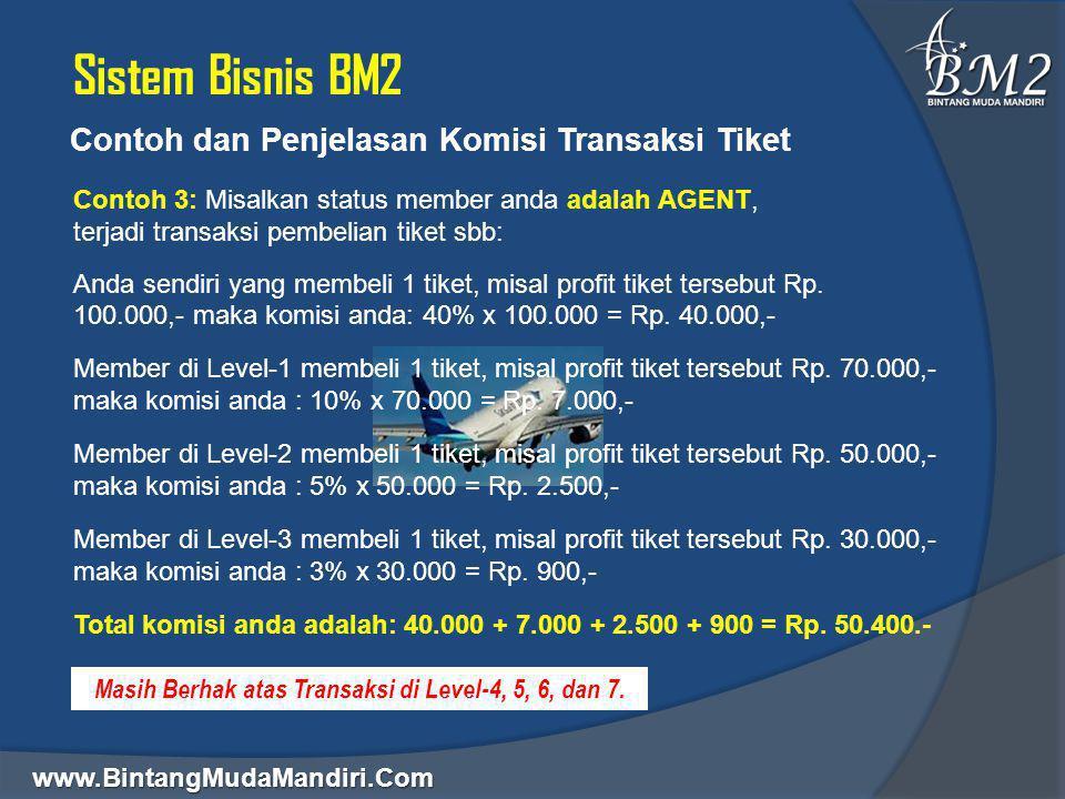 Masih Berhak atas Transaksi di Level-4, 5, 6, dan 7.