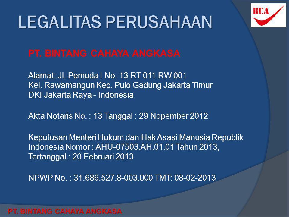 LEGALITAS PERUSAHAAN PT. BINTANG CAHAYA ANGKASA