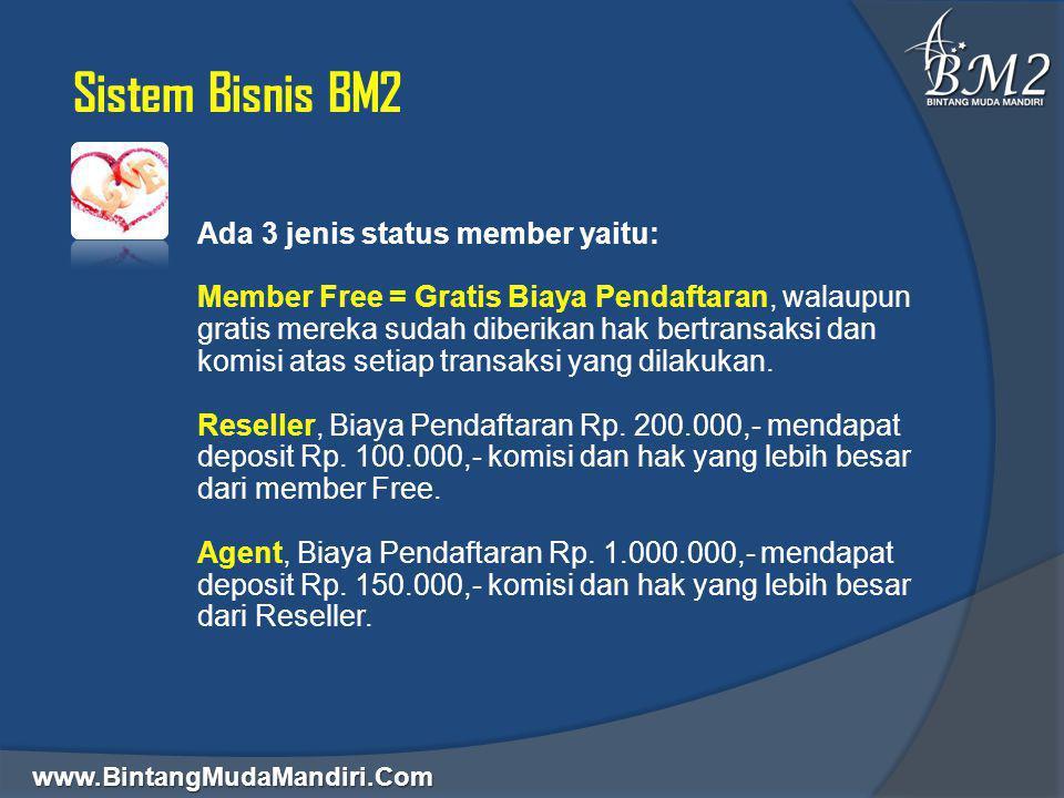 Sistem Bisnis BM2 Ada 3 jenis status member yaitu: