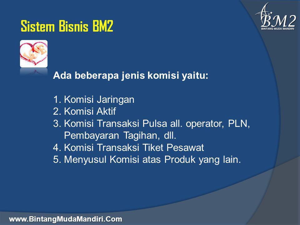 Sistem Bisnis BM2 Ada beberapa jenis komisi yaitu: 1. Komisi Jaringan