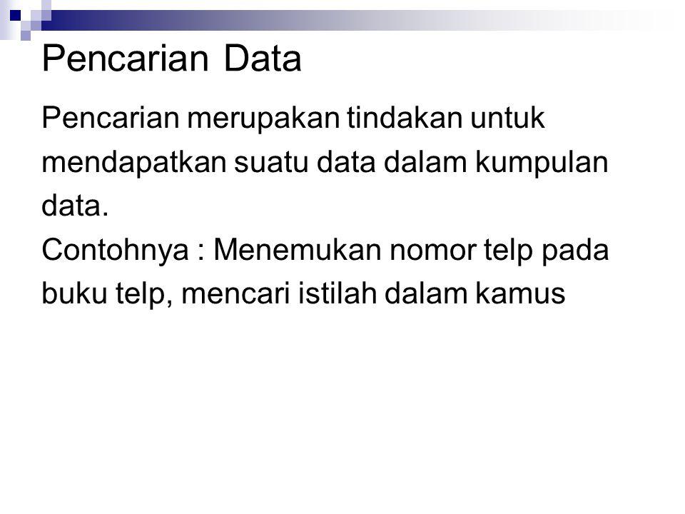 Pencarian Data Pencarian merupakan tindakan untuk