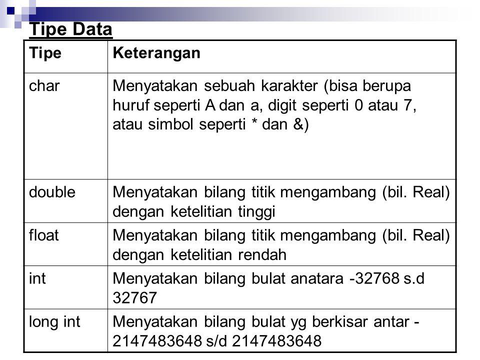 Tipe Data Tipe Keterangan char