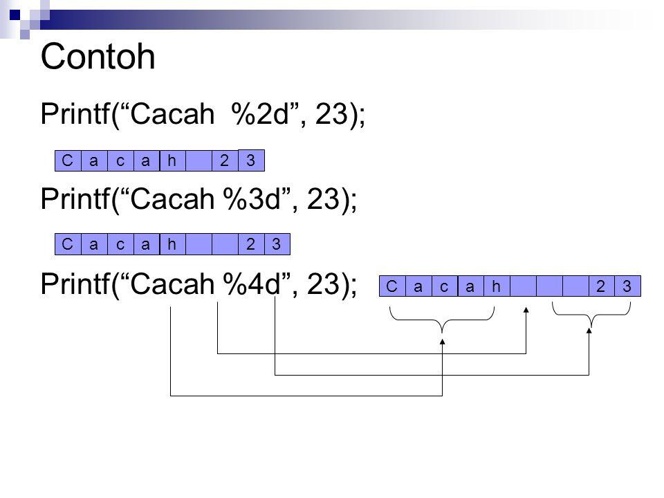 Contoh Printf( Cacah %2d , 23); Printf( Cacah %3d , 23);