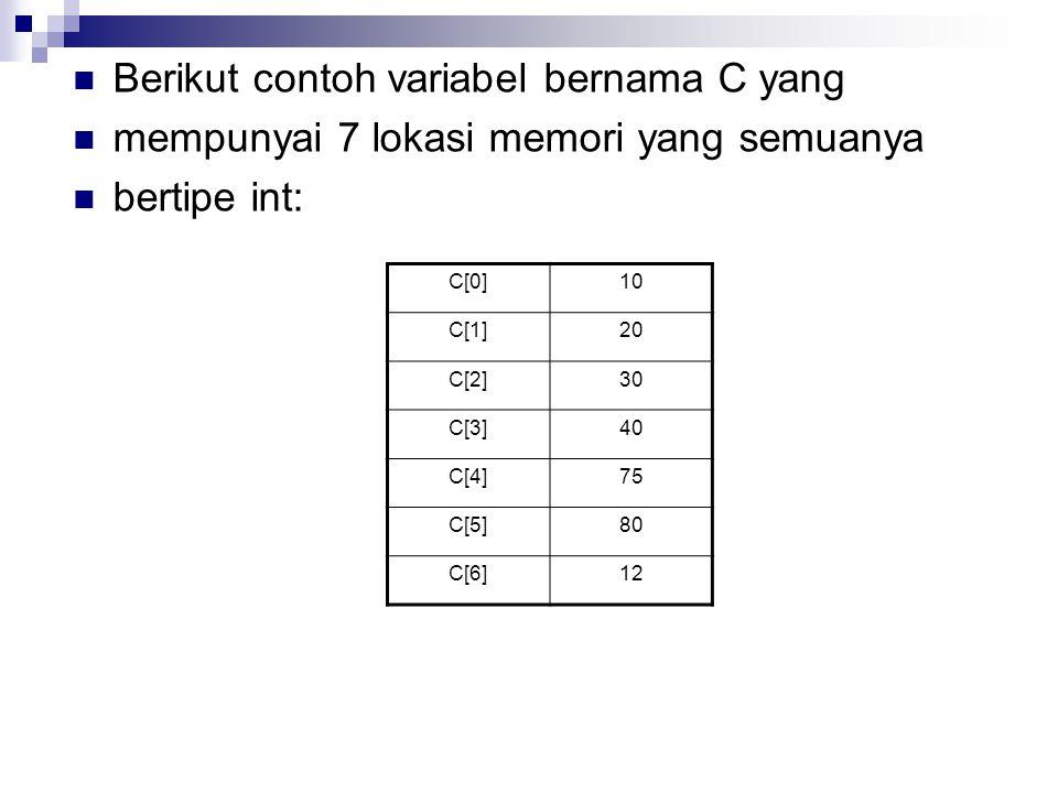Berikut contoh variabel bernama C yang