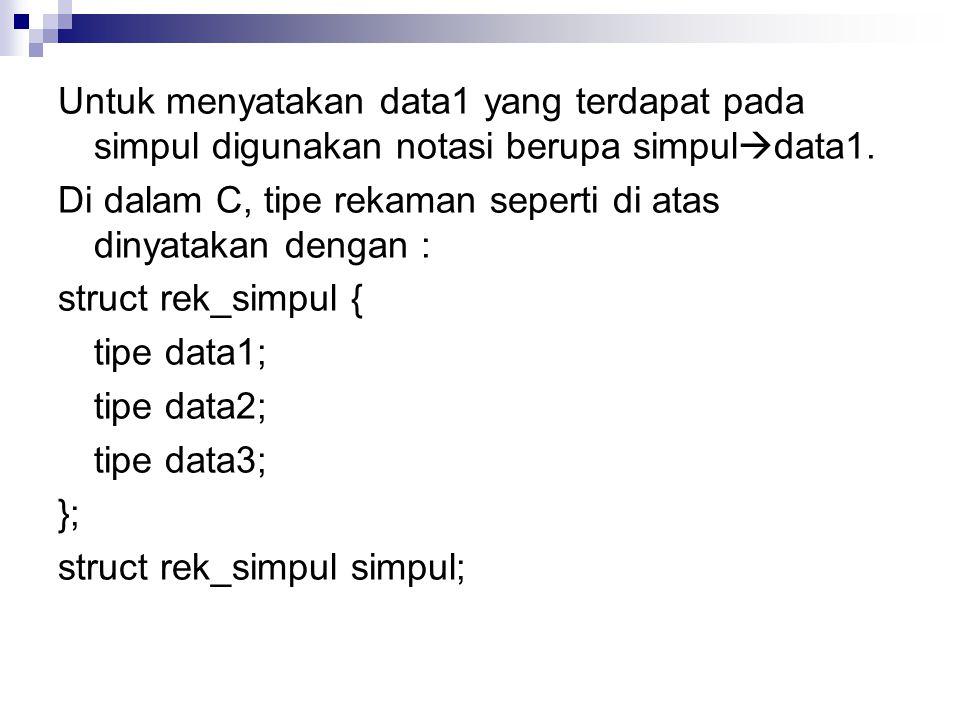 Untuk menyatakan data1 yang terdapat pada simpul digunakan notasi berupa simpuldata1.