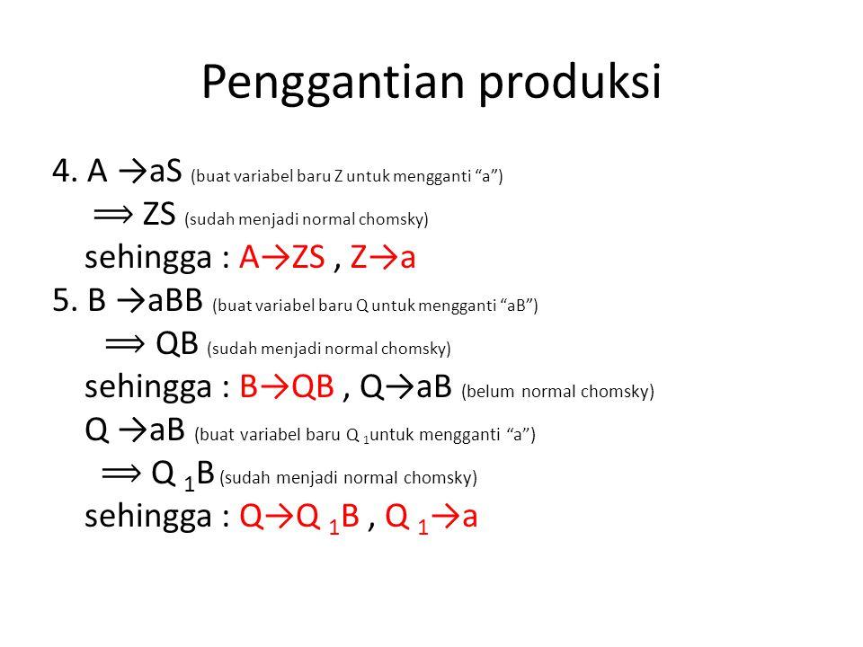Penggantian produksi 4. A →aS (buat variabel baru Z untuk mengganti a ) ⟹ ZS (sudah menjadi normal chomsky)