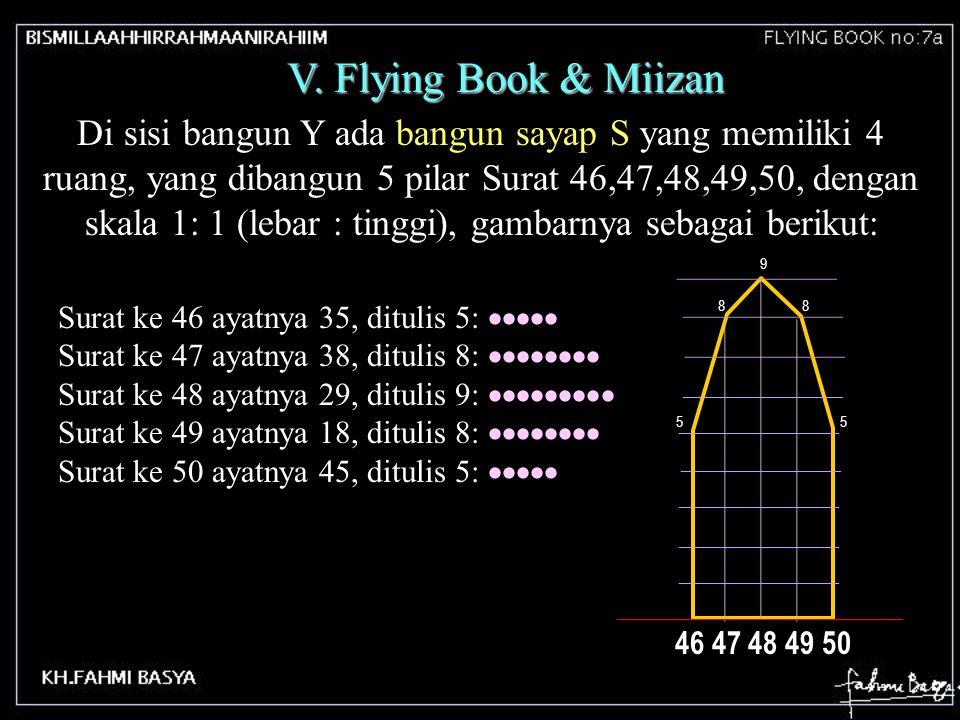 V. Flying Book & Miizan