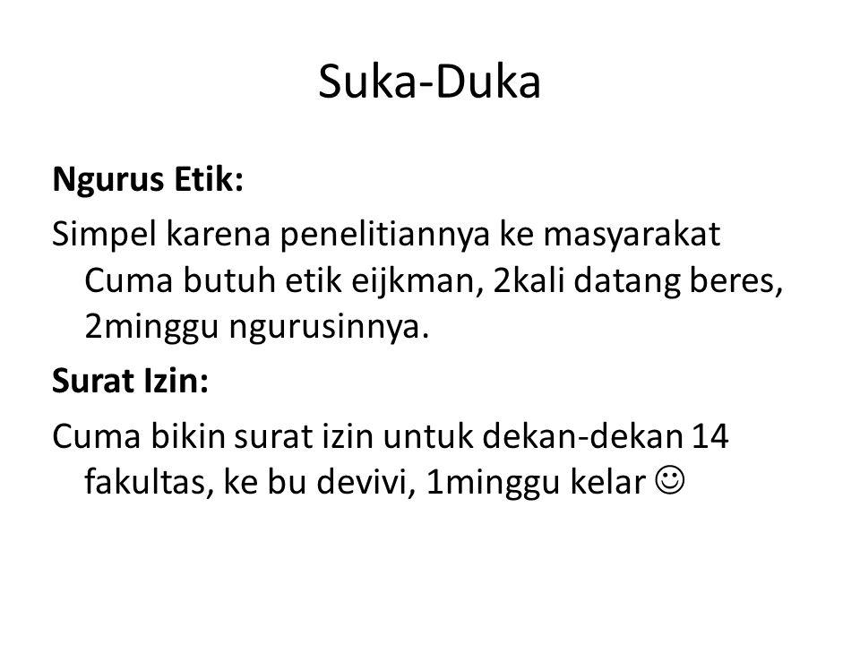 Suka-Duka