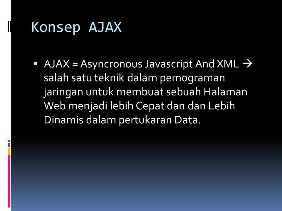 Konsep AJAX