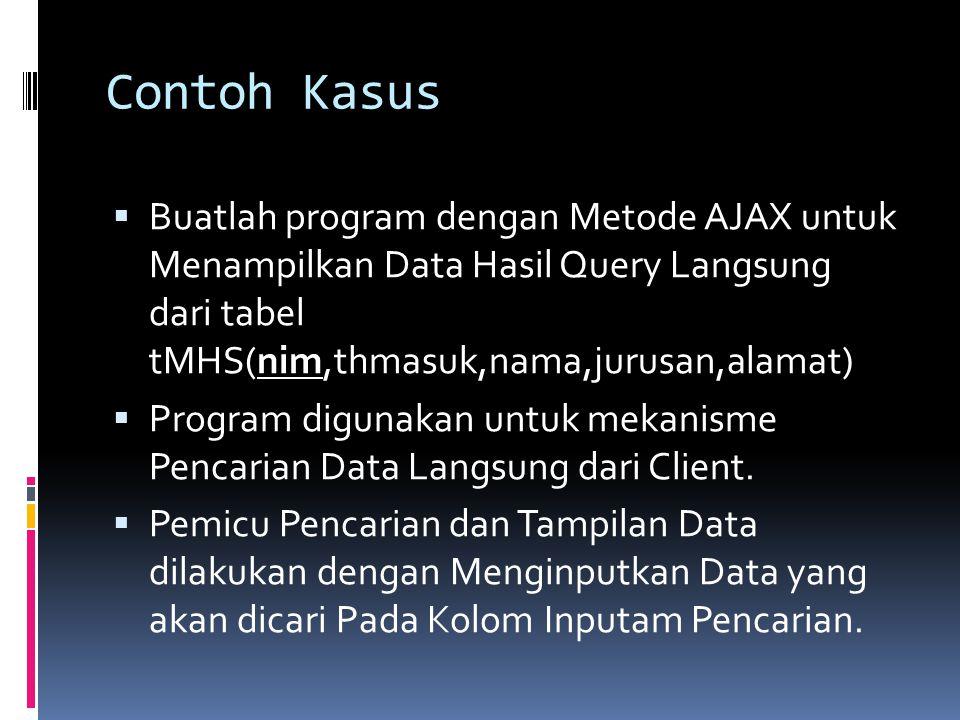 Contoh Kasus Buatlah program dengan Metode AJAX untuk Menampilkan Data Hasil Query Langsung dari tabel tMHS(nim,thmasuk,nama,jurusan,alamat)