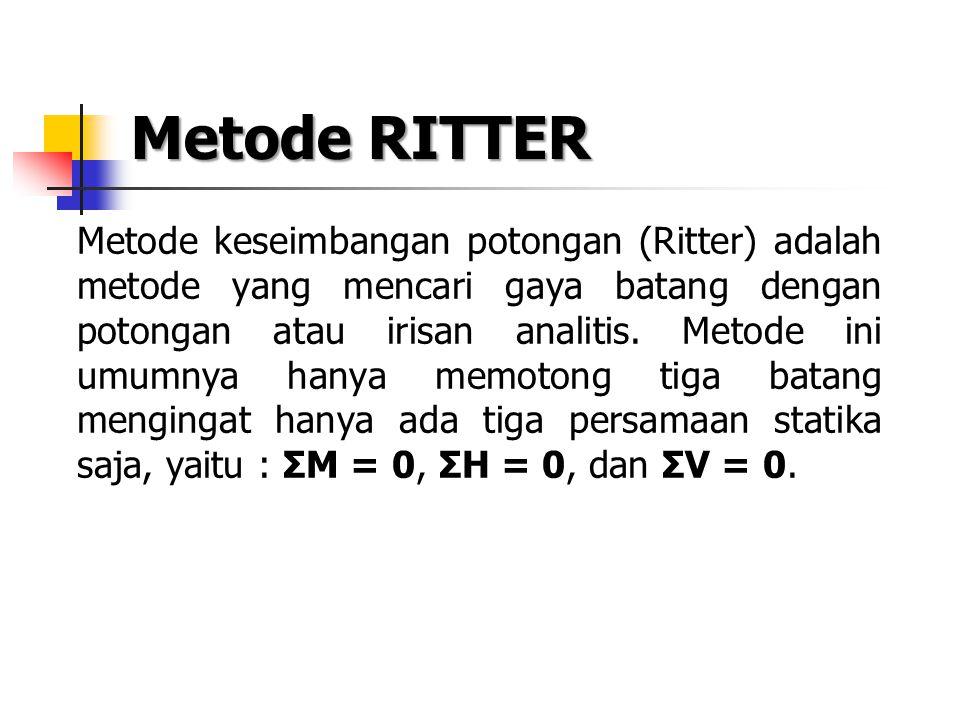 Metode RITTER