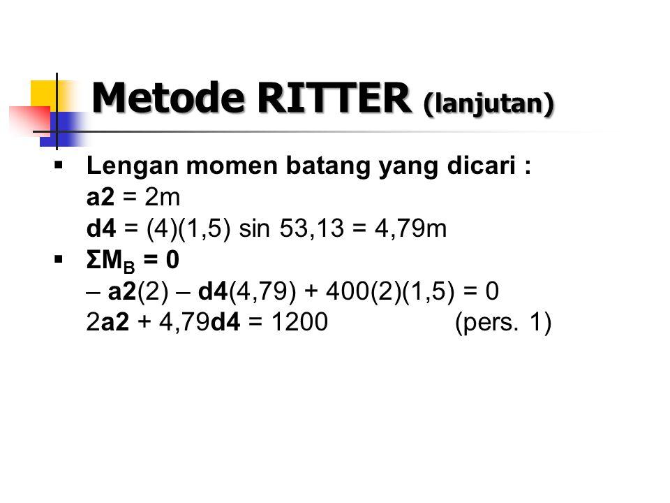 Metode RITTER (lanjutan)