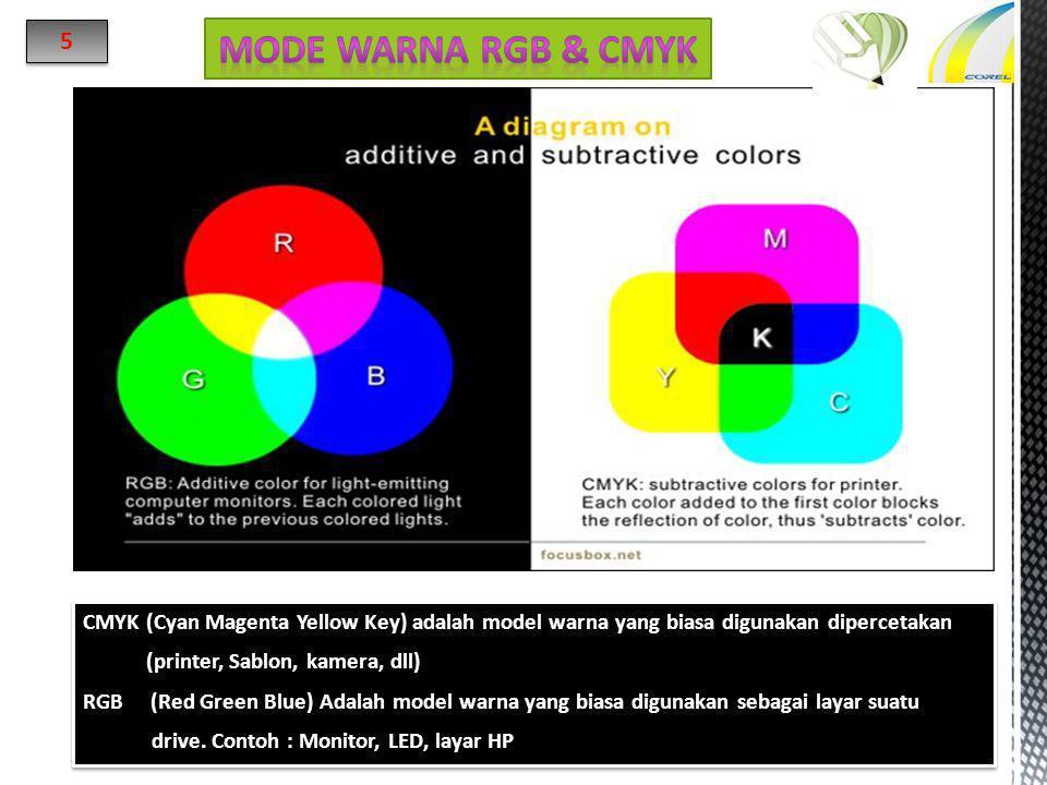 5 Mode warna rgb & cmyk. CMYK (Cyan Magenta Yellow Key) adalah model warna yang biasa digunakan dipercetakan.