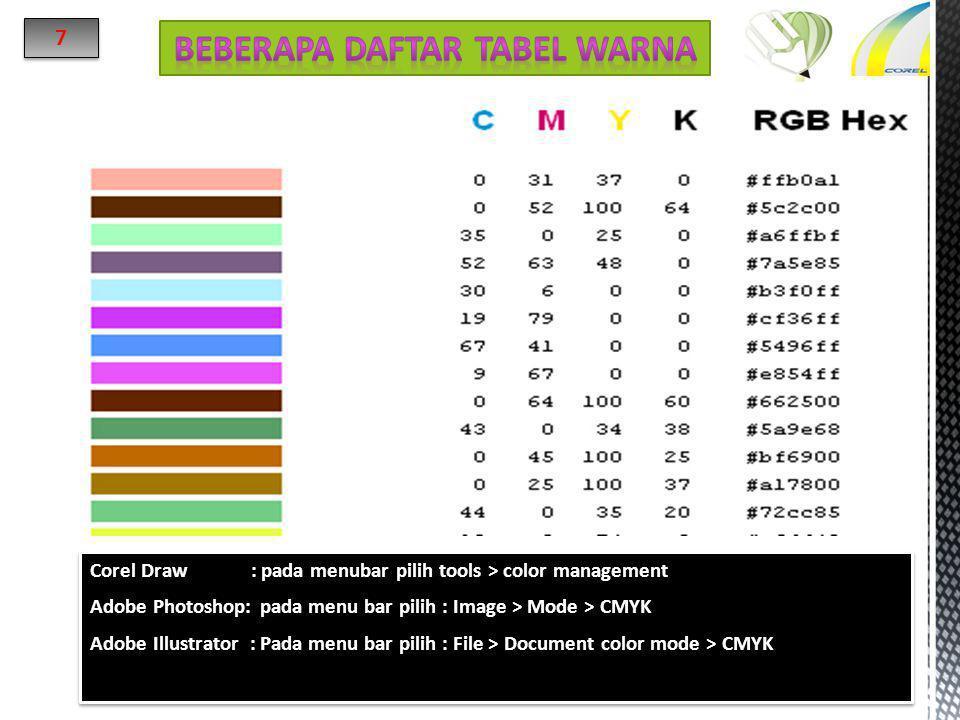 Beberapa daftar tabel warna
