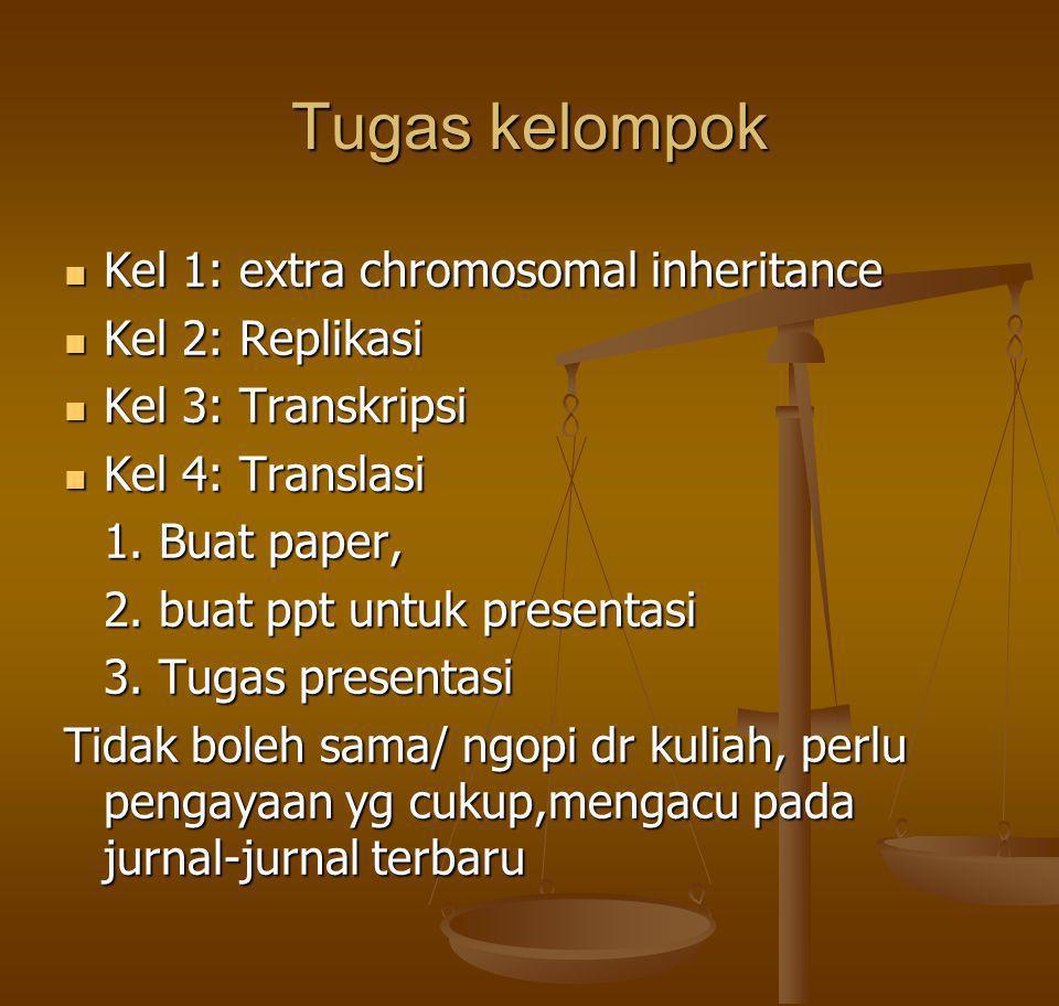 Tugas kelompok Kel 1: extra chromosomal inheritance Kel 2: Replikasi