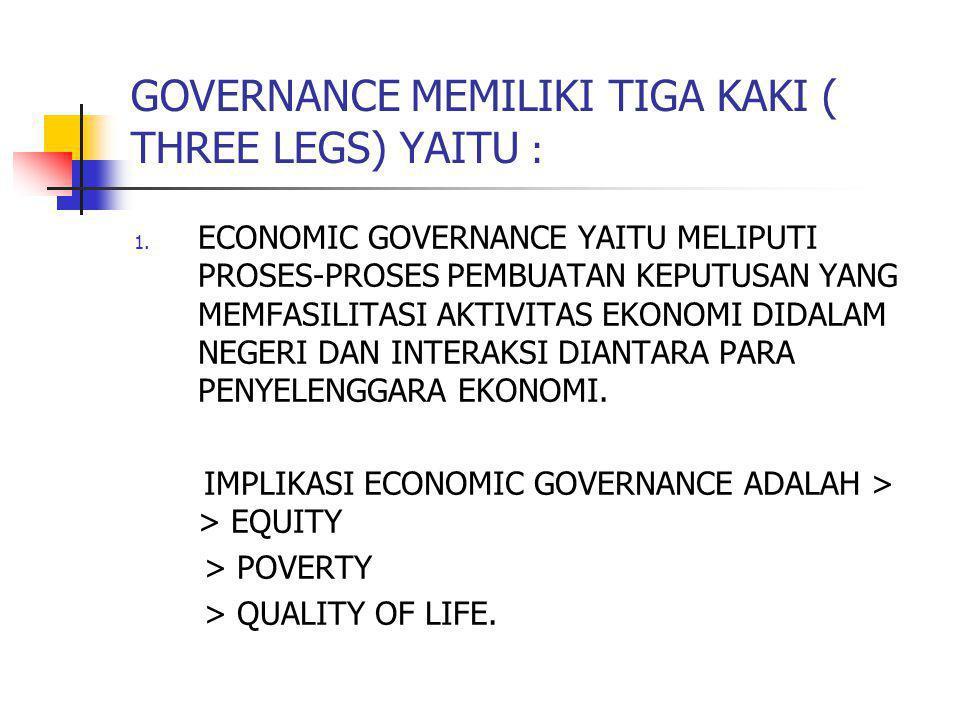 GOVERNANCE MEMILIKI TIGA KAKI ( THREE LEGS) YAITU :