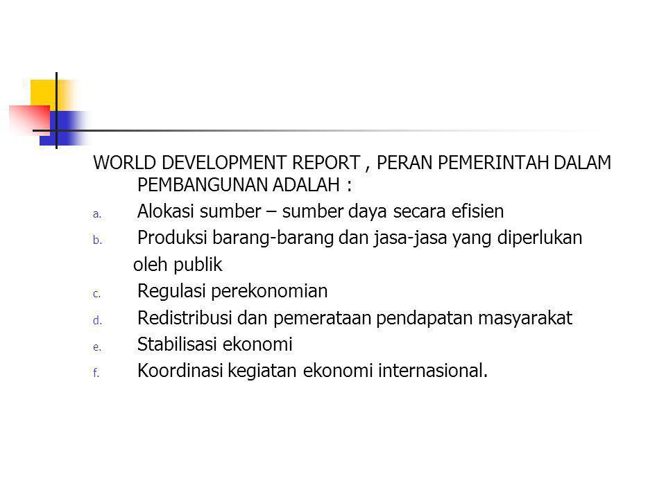 WORLD DEVELOPMENT REPORT , PERAN PEMERINTAH DALAM PEMBANGUNAN ADALAH :